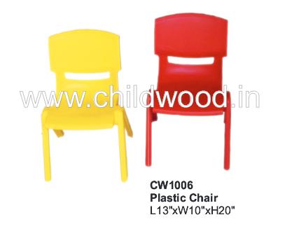 Playschool Furniture Bangalore School Furniture Suppliers